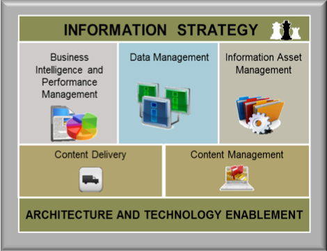 Image showing our enterprise architecture capabilities